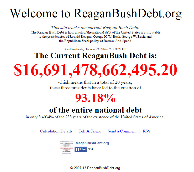 Nearly all of the national debt is the result of policies signed into law by Republican presidents.